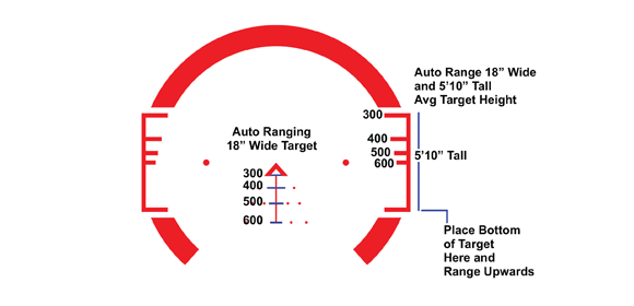 Automatic Range Your Targe