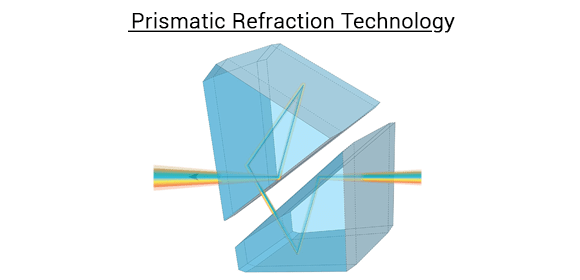 Prismatic Refraction Technology